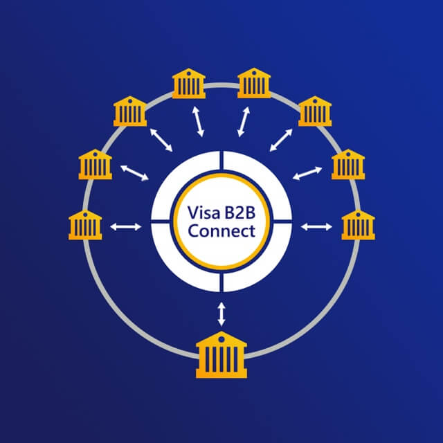 Flow diagram for Visa B2B Connect transaction.